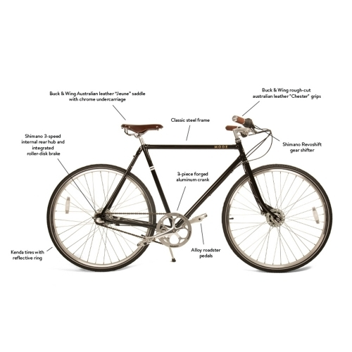 Marc, Mozie Bicycles